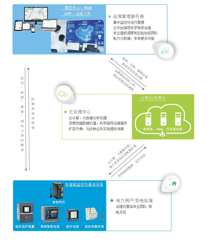 UN360图1.png