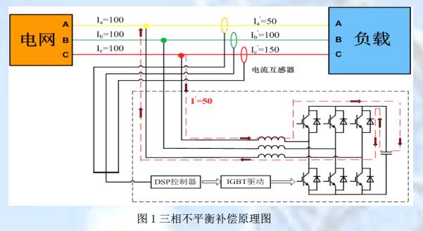 SVG原理图.png